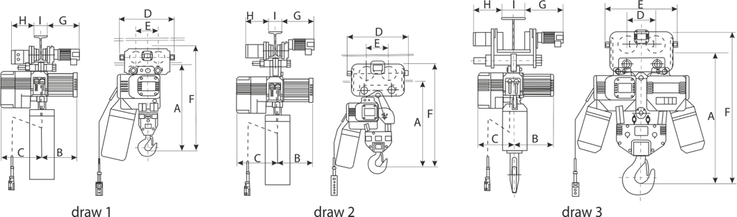 drawing of triphasic electric chain hoist with electric trolley