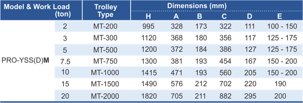 dimensions and parameters of electric chain hoist and electric trolley