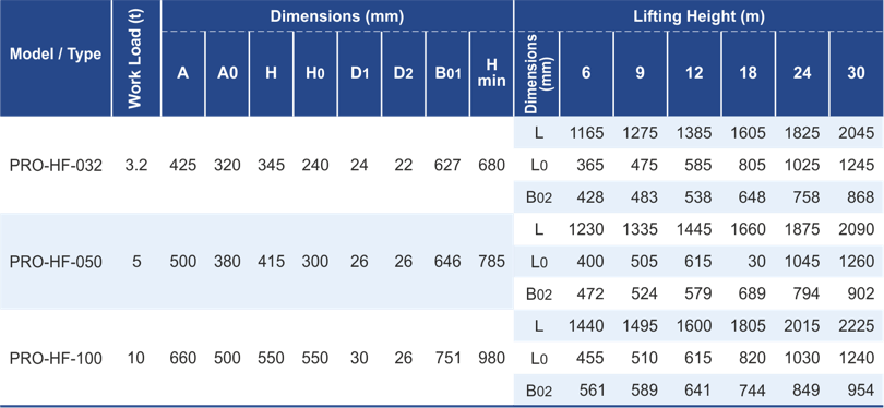 dimensions and parameters of electric wire rope hoist