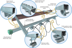 power supply cable sliding system