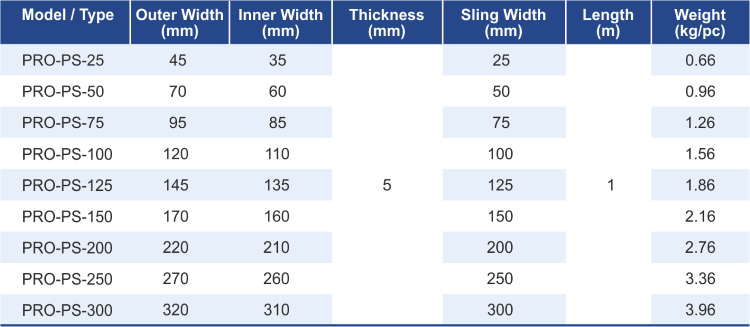 dimensions and features of PVC sleeves