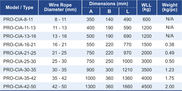 dimensions of wire sock