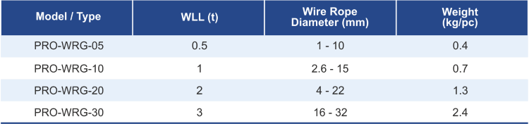 dimensions of wire rope grip