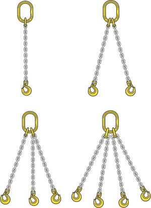 lifting multi-leg chain sets