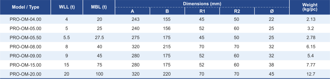 dimensions and workloads for pear master link