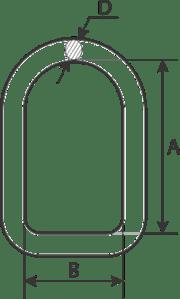 drawing of webbing slings link