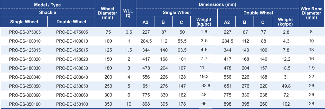 dimensions and features of Light Duty shackle Pulley