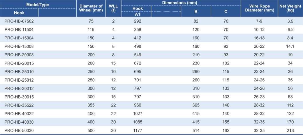 dimensions and features of Heavy Duty Hook Pulley