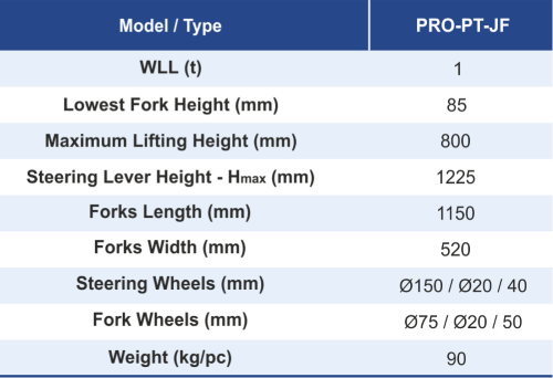 dimensions and features of a hand Pallet Truck with Scissors legs