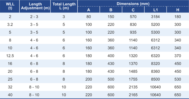 dimensions and features of a Central Grip Lifting Beam HLA
