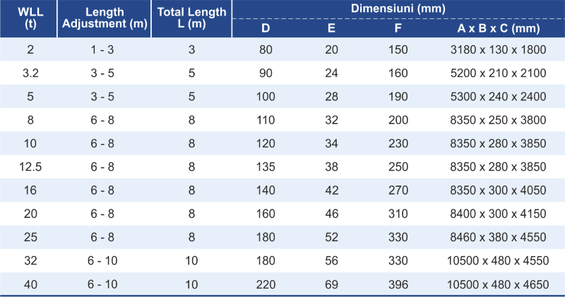 dimensions and features of a Side Grip Lifting Beam HLB