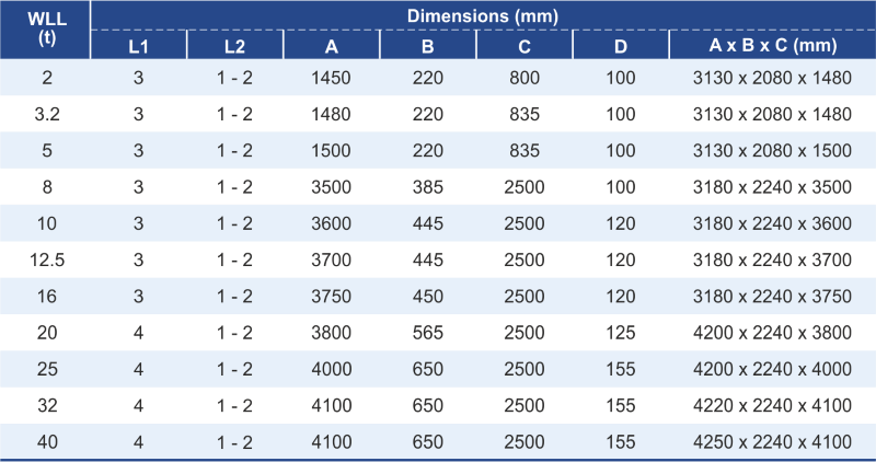 dimensions and features of a Four Points Side Grip Lifting Beam HLC