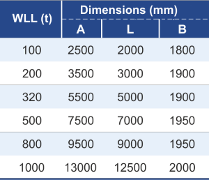 dimensions and features of a Modular Lifting Beam